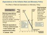 expectations of the inflation rate and monetary policy1