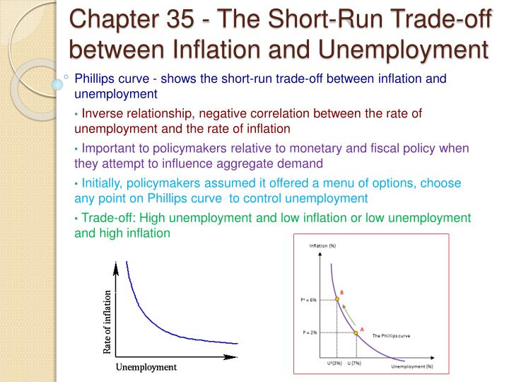 chapter 35 the short run trade off between inflation and unemployment n.