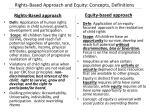 rights based approach and equity concepts definitions