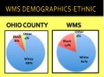 wms demographics ethnic
