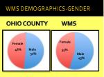 wms demographics gender