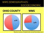 wms demographics socioeconomic