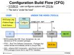 configuration build flow cfg
