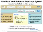 hardware and software interrupt system