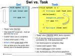 swi vs task