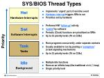 sys bios thread types