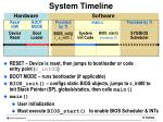 system timeline