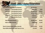 2006 2007 data overview