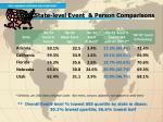 state level event person comparisons1