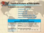 technical analysis of data quality1