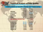 technical analysis of data quality2