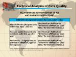 technical analysis of data quality4