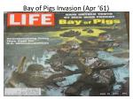 bay of pigs invasion apr 61