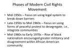 phases of modern civil rights movement