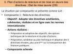 ii plan d actions de relecture et de mise en uvre des directives etat de mise uvre 2 9