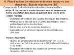 ii plan d actions de relecture et de mise en uvre des directives etat de mise uvre 3 9