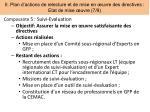 ii plan d actions de relecture et de mise en uvre des directives etat de mise uvre 7 9