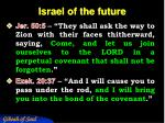 israel of the future