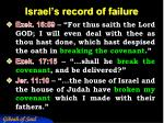 israel s record of failure