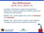 key differences sas no 112 vs sas no 115