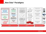 new data paradigma1