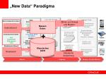 new data paradigma2