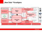 new data paradigma3