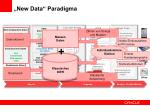 new data paradigma4