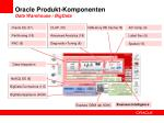 oracle produkt komponenten data warehouse bigdata