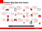 weitere big data use cases
