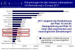 erkrankungen mit den meisten lebensjahren mit behinderung in europa 2011