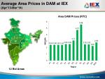 average area prices in dam at iex apr 13 mar 14