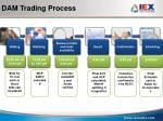 dam trading process