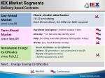 iex market segments delivery based contracts