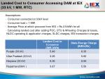 landed cost to consumer accessing dam at iex 33 kv 1 mw rtc