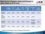 open access charges losses and charges in select states at 33 kv level