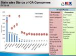 state wise status of oa consumers fy13 14