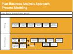 plan business analysis approach process modeling
