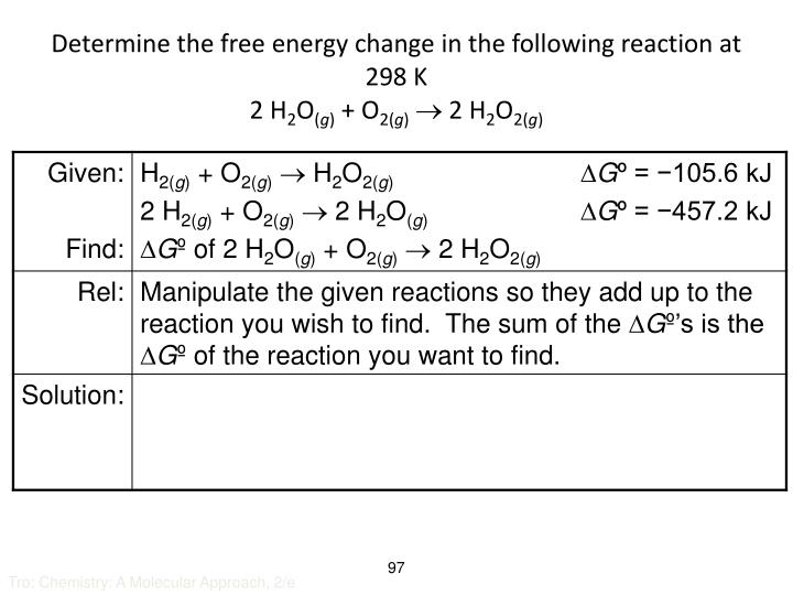 Determine the free energy change in the following reaction at 298 K