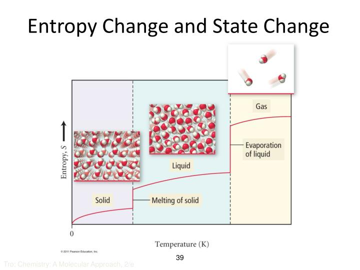 Entropy Change and State Change