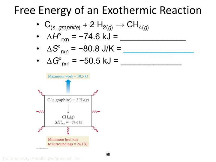 Free Energy of an Exothermic Reaction