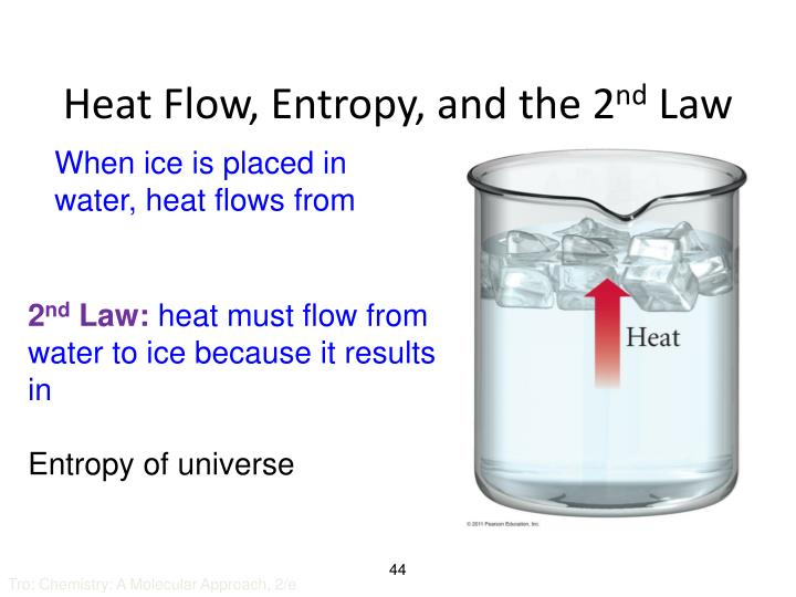 Heat Flow, Entropy, and the 2
