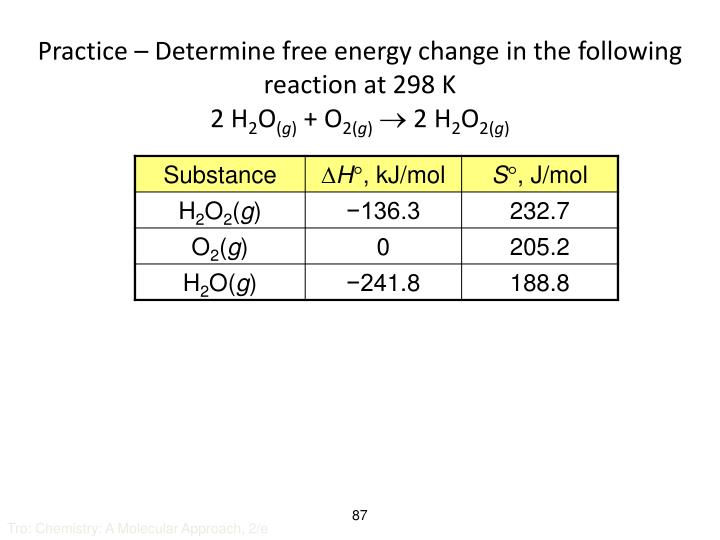 Practice – Determine free energy change in the following reaction at 298 K