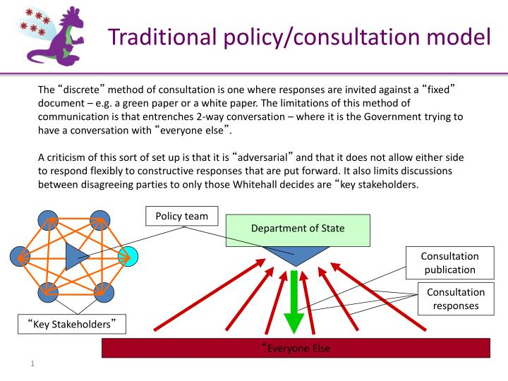 traditional policy consultation model n.