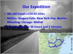 our expedition