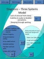 diagnosis three systems model