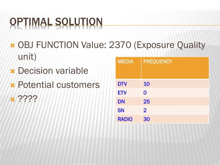 OBJ FUNCTION Value: 2370 (Exposure Quality unit)