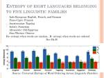 entropy of eight languages belonging to five linguistic families
