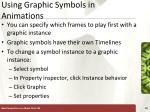using graphic symbols in animations