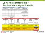 la norme contractuelle bonis et dommages liquid s1